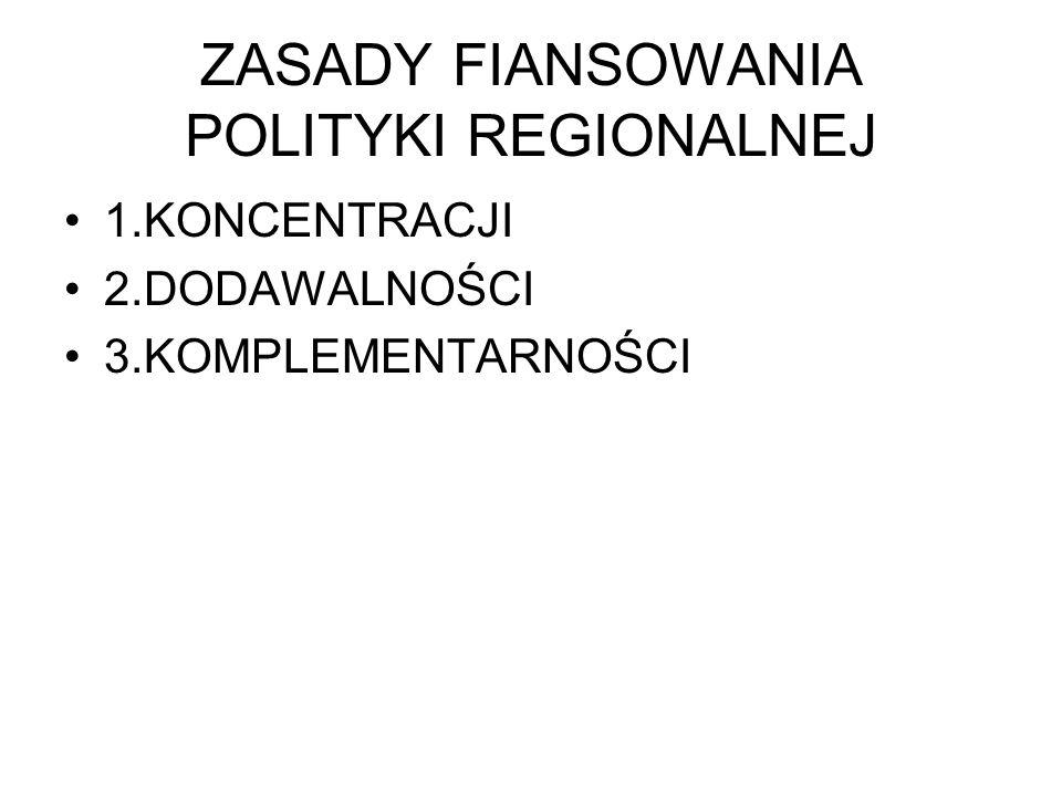 ZASADY FIANSOWANIA POLITYKI REGIONALNEJ