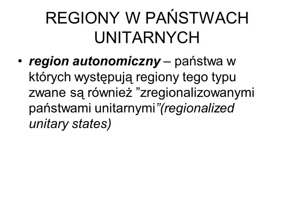 REGIONY W PAŃSTWACH UNITARNYCH