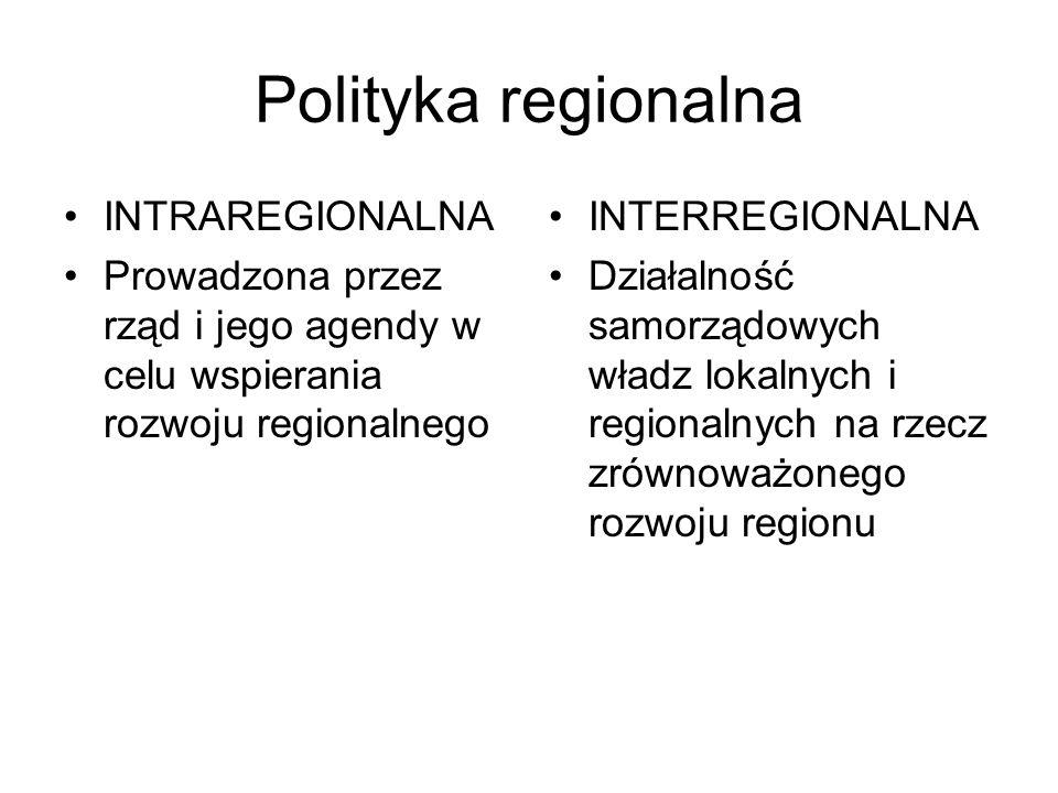 Polityka regionalna INTRAREGIONALNA