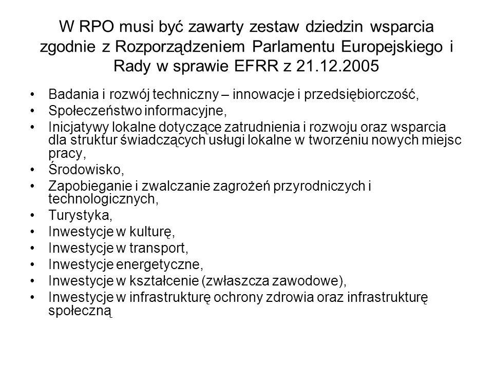 W RPO musi być zawarty zestaw dziedzin wsparcia zgodnie z Rozporządzeniem Parlamentu Europejskiego i Rady w sprawie EFRR z 21.12.2005