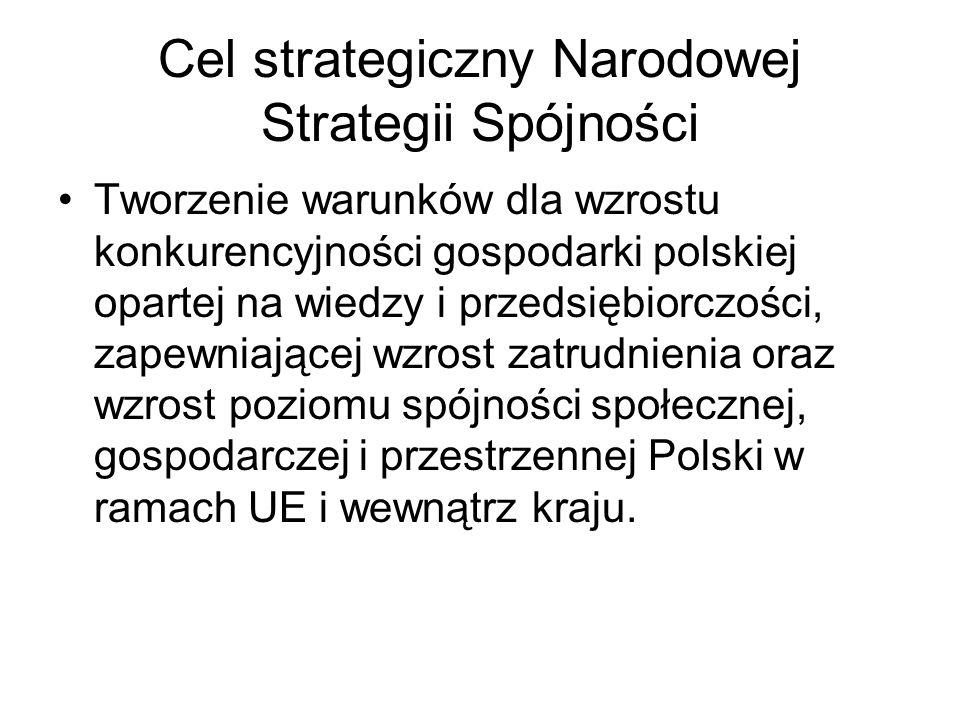 Cel strategiczny Narodowej Strategii Spójności