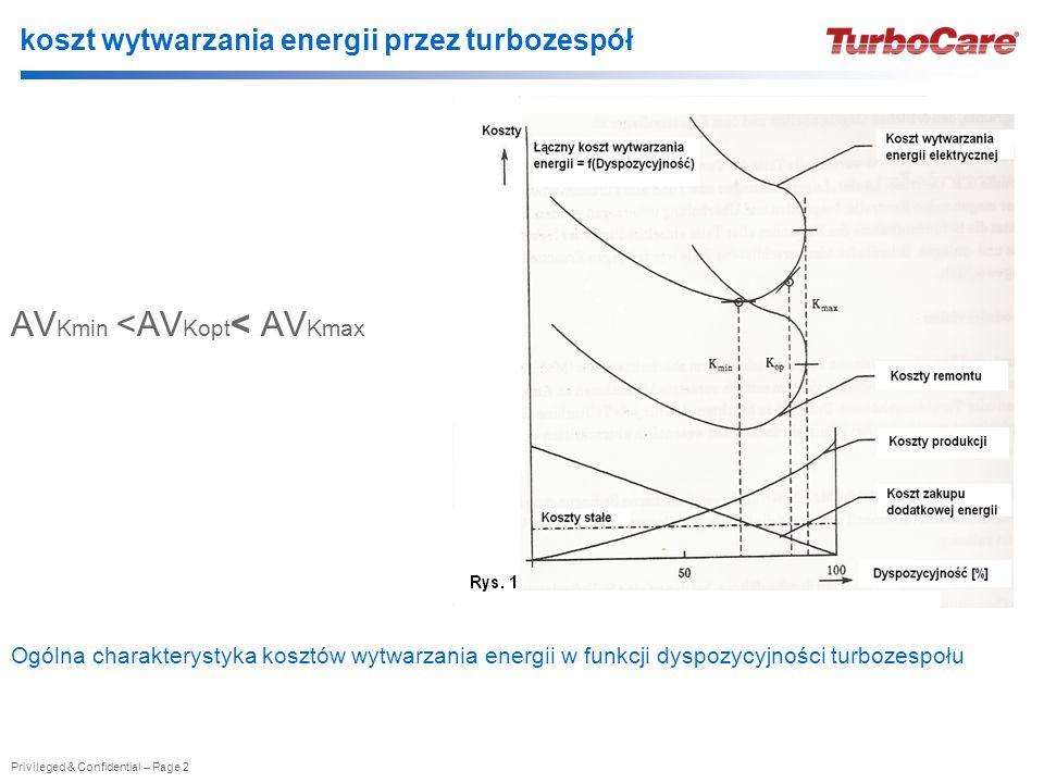 koszt wytwarzania energii przez turbozespół