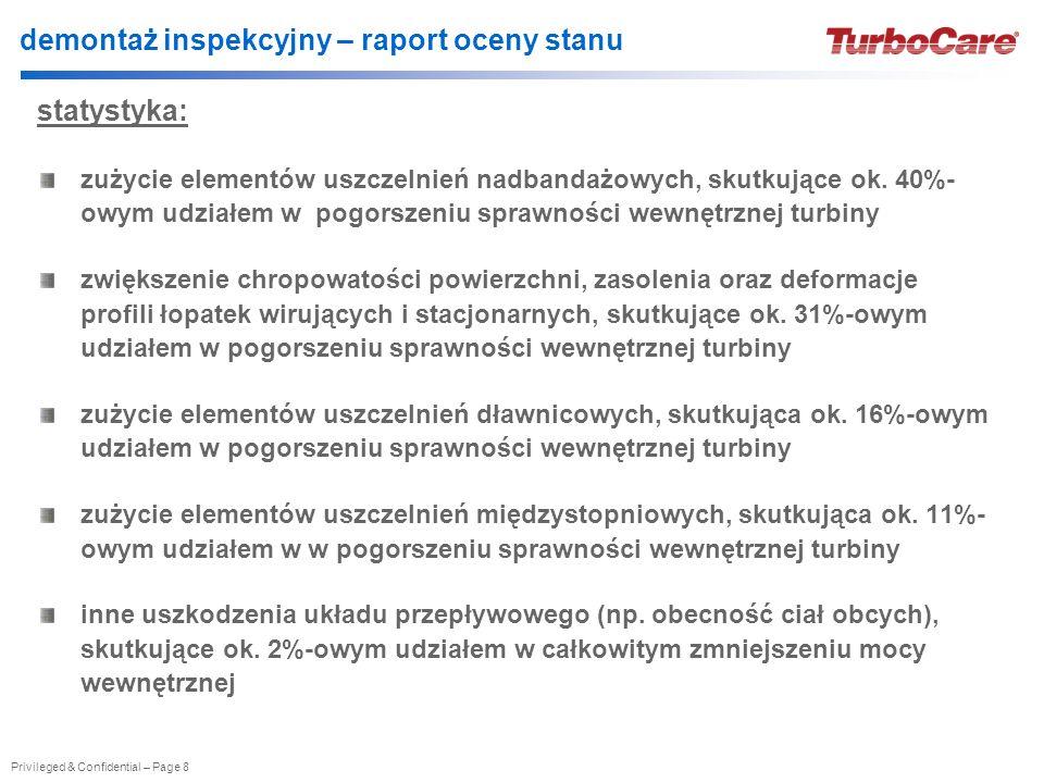demontaż inspekcyjny – raport oceny stanu