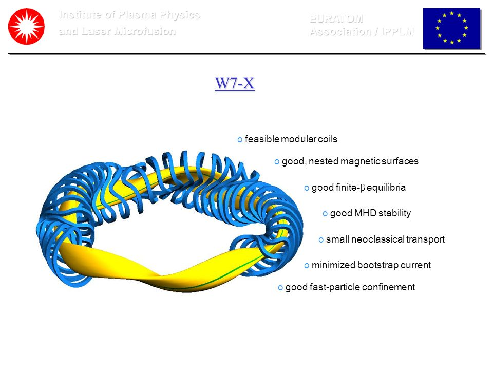W7-X Institute of Plasma Physics EURATOM and Laser Microfusion