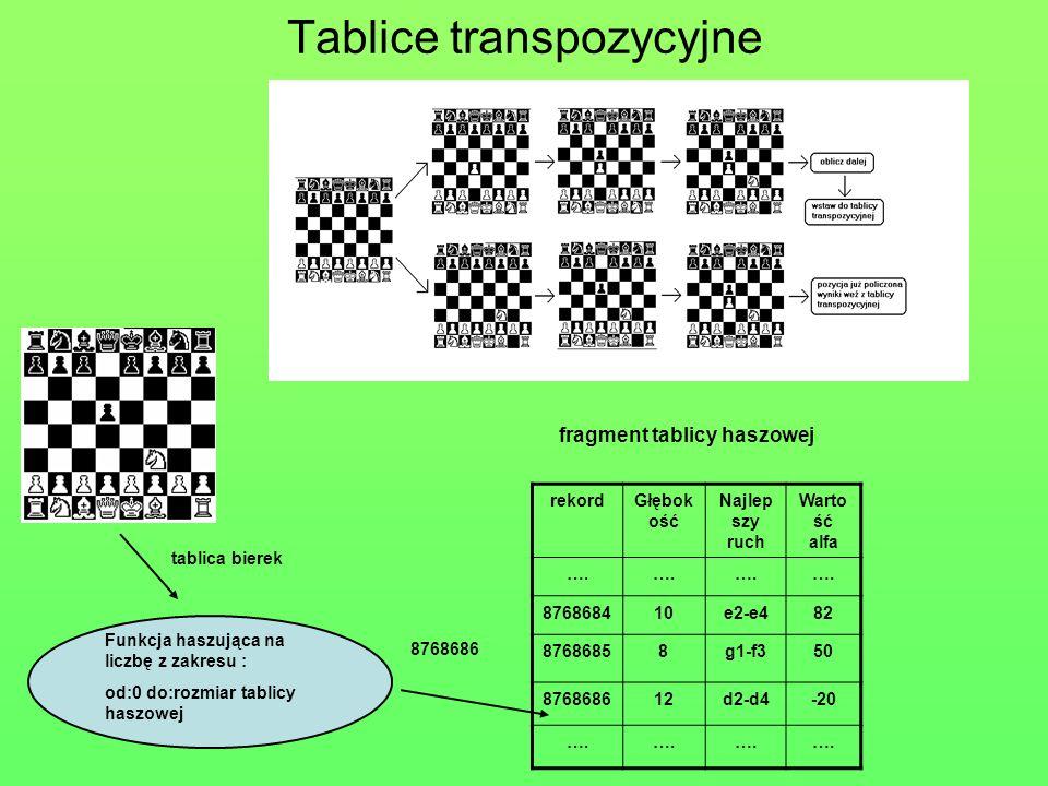 Tablice transpozycyjne