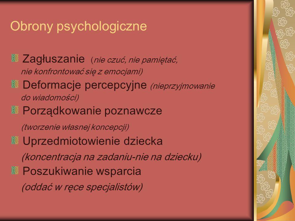 Obrony psychologiczne