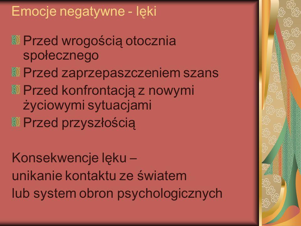 Emocje negatywne - lęki