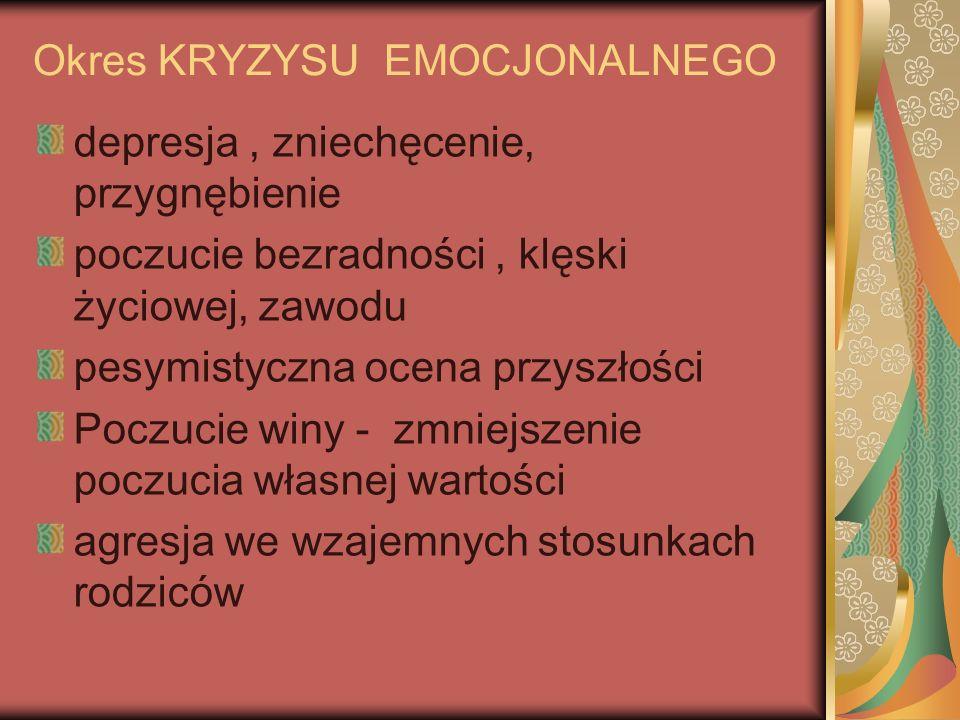 Okres KRYZYSU EMOCJONALNEGO