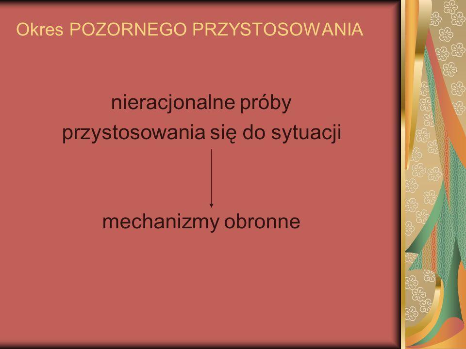 Okres POZORNEGO PRZYSTOSOWANIA
