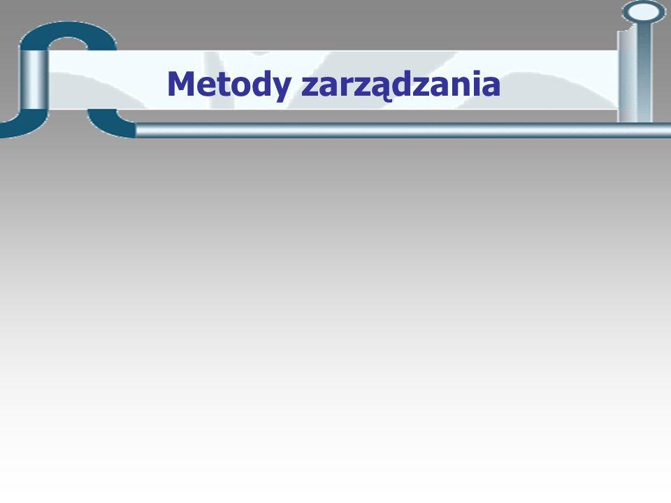 Metody zarządzania