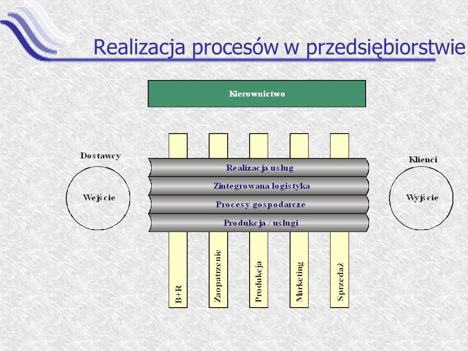 Realizacja procesów w przedsiębiorstwie