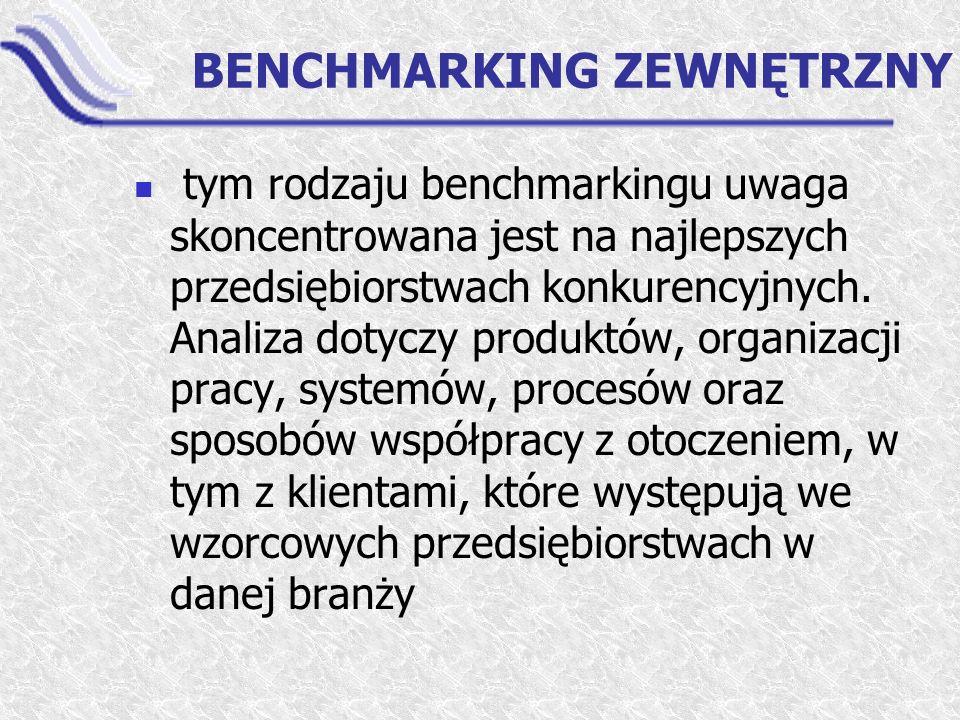BENCHMARKING ZEWNĘTRZNY