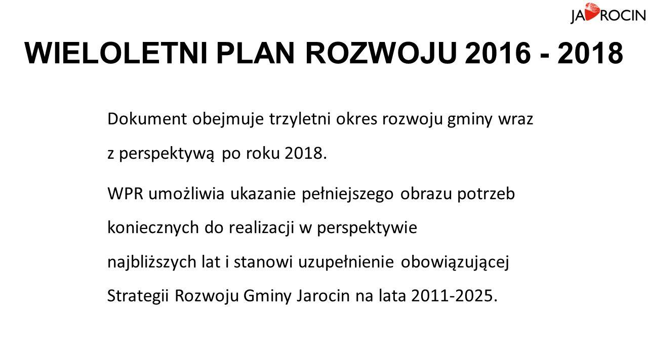 WIELOLETNI PLAN ROZWOJU 2016 - 2018