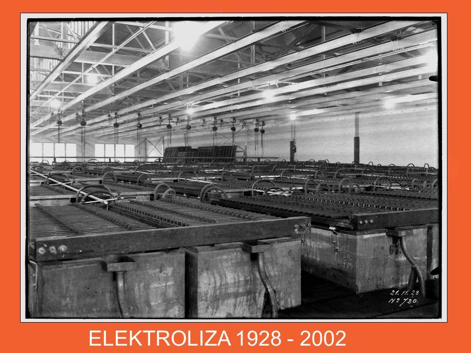ELEKTROLIZA 1928 - 2002 Wybudowany na terenie huty BERNHARDI