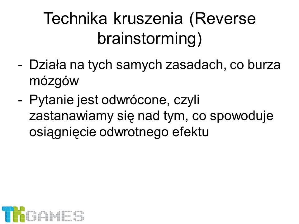 Technika kruszenia (Reverse brainstorming)