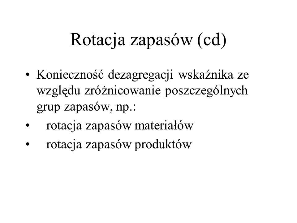Rotacja zapasów (cd) Konieczność dezagregacji wskaźnika ze względu zróżnicowanie poszczególnych grup zapasów, np.: