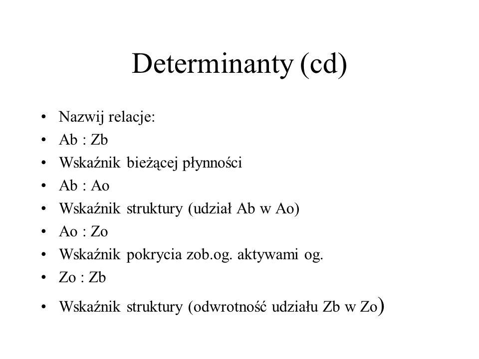 Determinanty (cd) Nazwij relacje: Ab : Zb Wskaźnik bieżącej płynności