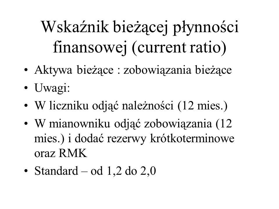 Wskaźnik bieżącej płynności finansowej (current ratio)