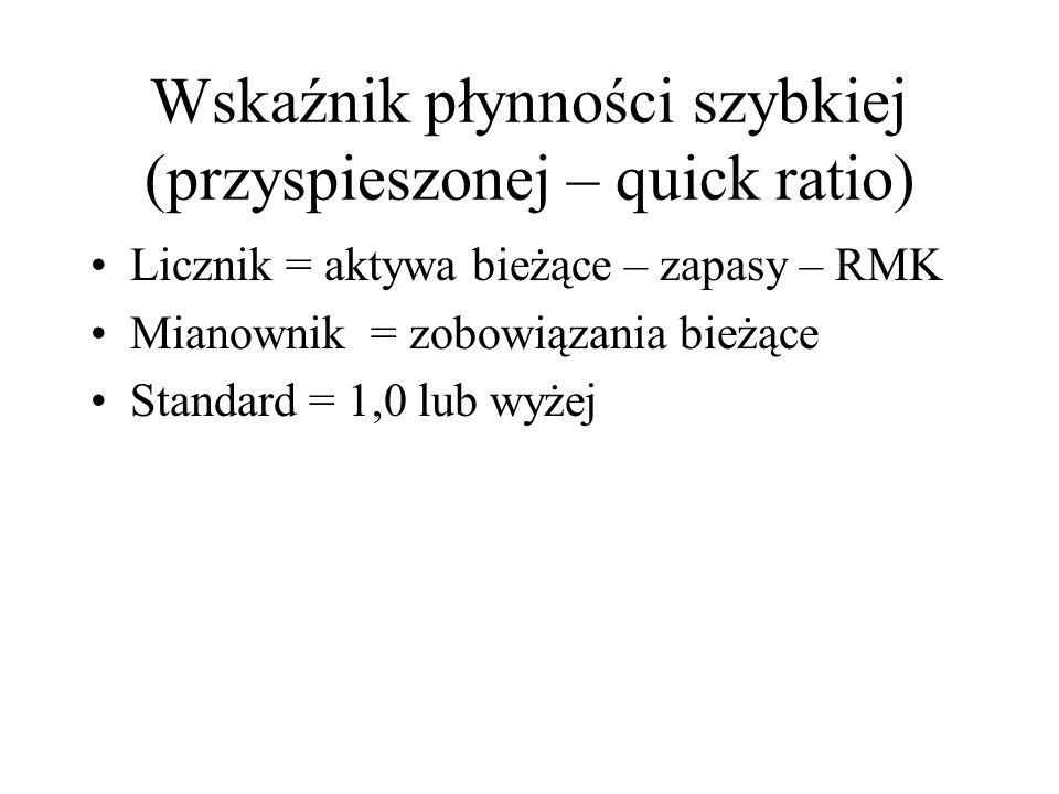 Wskaźnik płynności szybkiej (przyspieszonej – quick ratio)