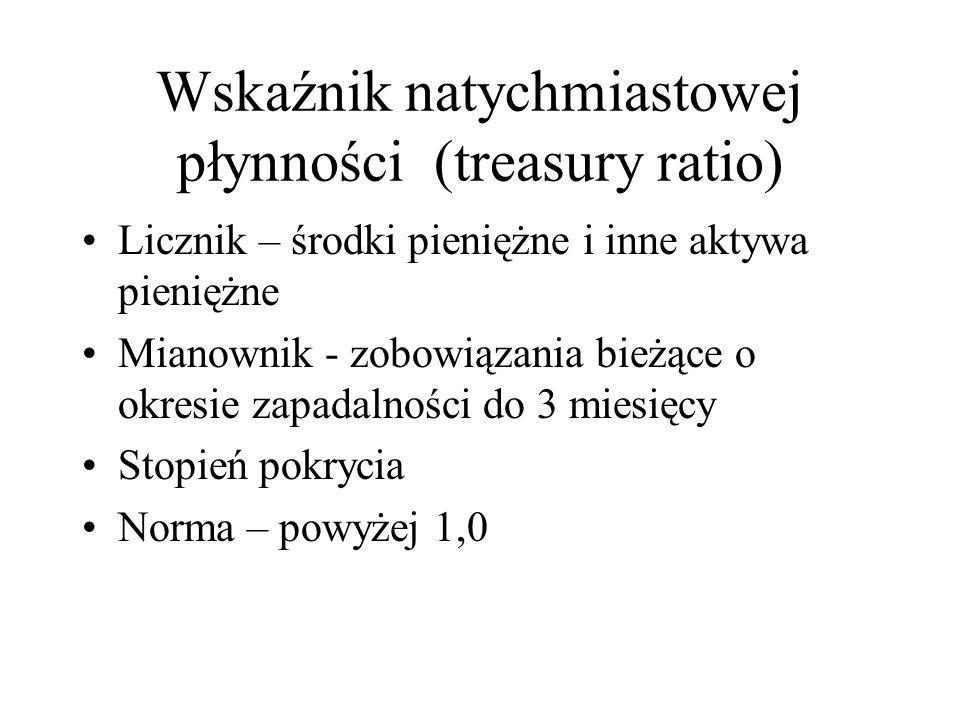 Wskaźnik natychmiastowej płynności (treasury ratio)
