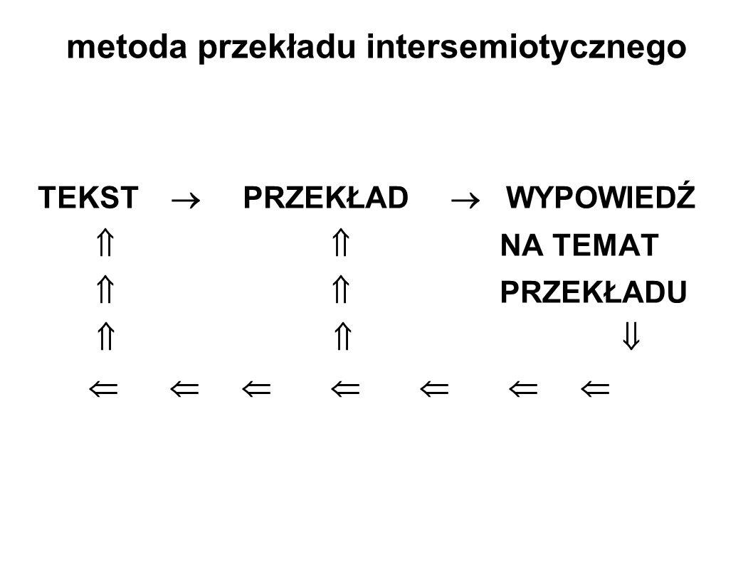 metoda przekładu intersemiotycznego