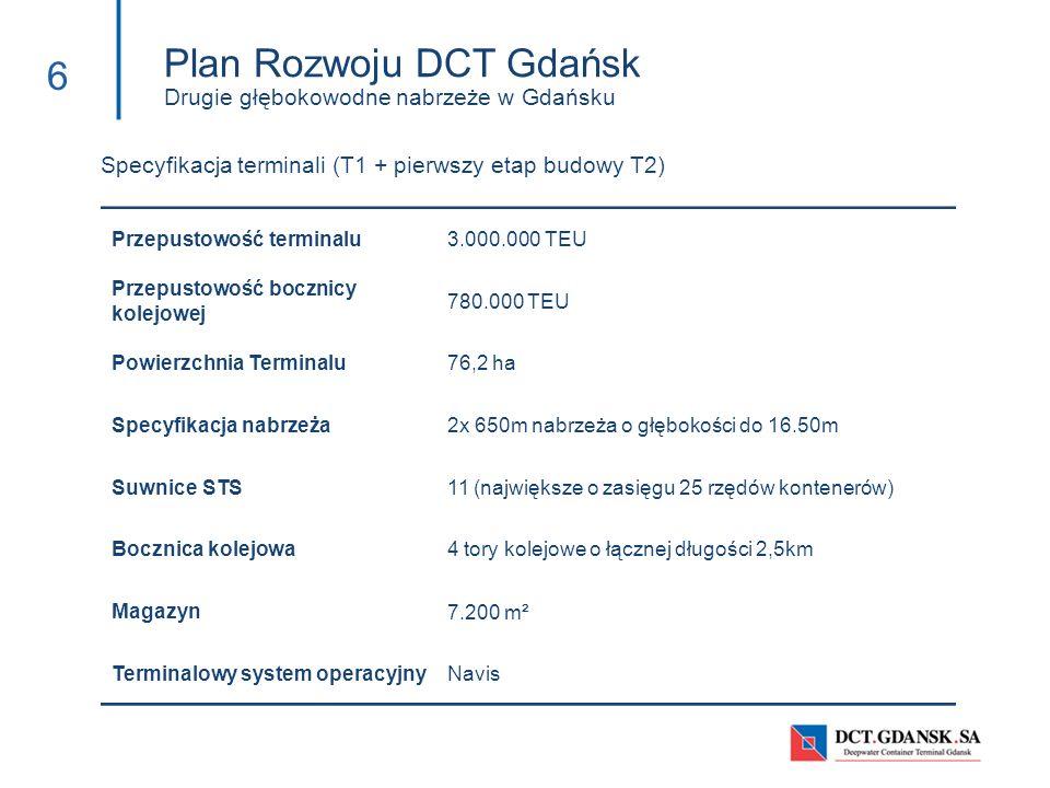 Plan Rozwoju DCT Gdańsk Drugie głębokowodne nabrzeże w Gdańsku