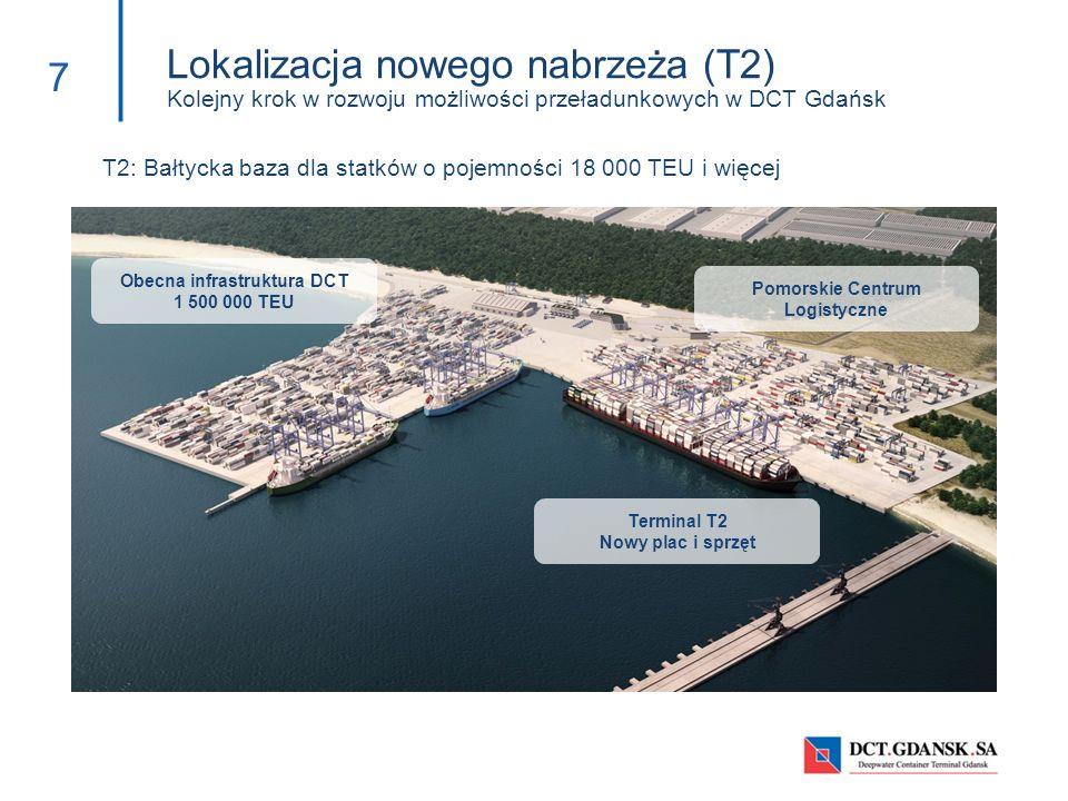 Obecna infrastruktura DCT Pomorskie Centrum Logistyczne