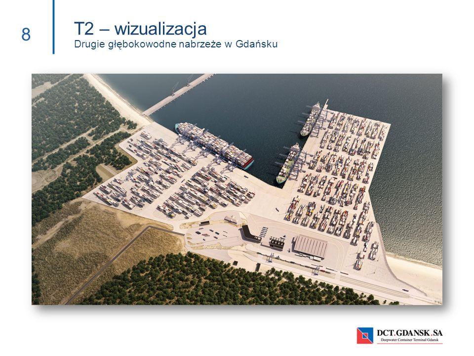 T2 – wizualizacja Drugie głębokowodne nabrzeże w Gdańsku