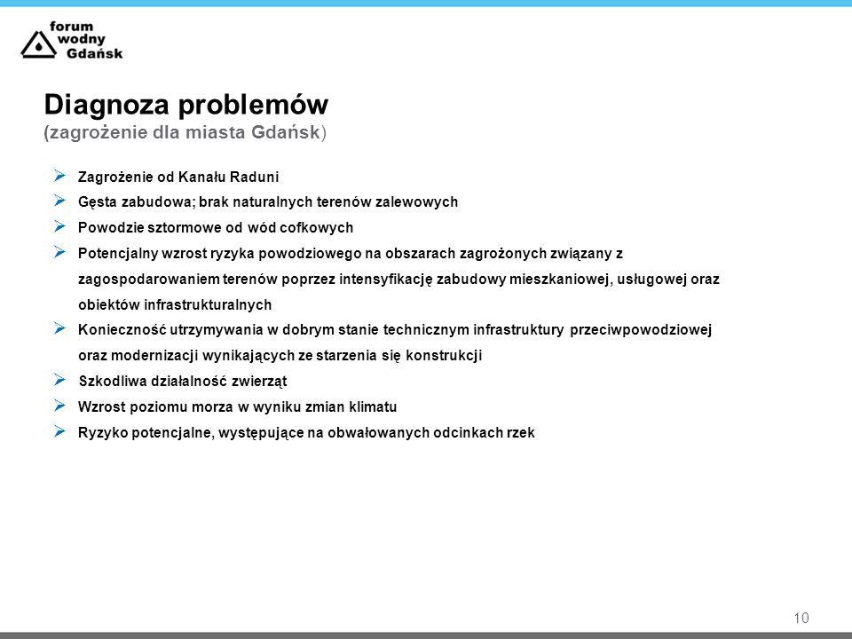 Diagnoza problemów (zagrożenie dla miasta Gdańsk)