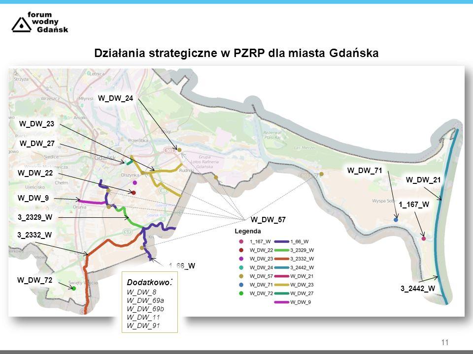 Działania strategiczne w PZRP dla miasta Gdańska
