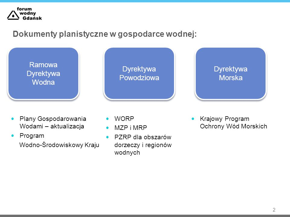 Dokumenty planistyczne w gospodarce wodnej: