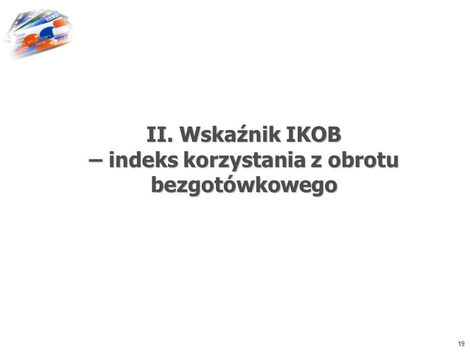 II. Wskaźnik IKOB – indeks korzystania z obrotu bezgotówkowego