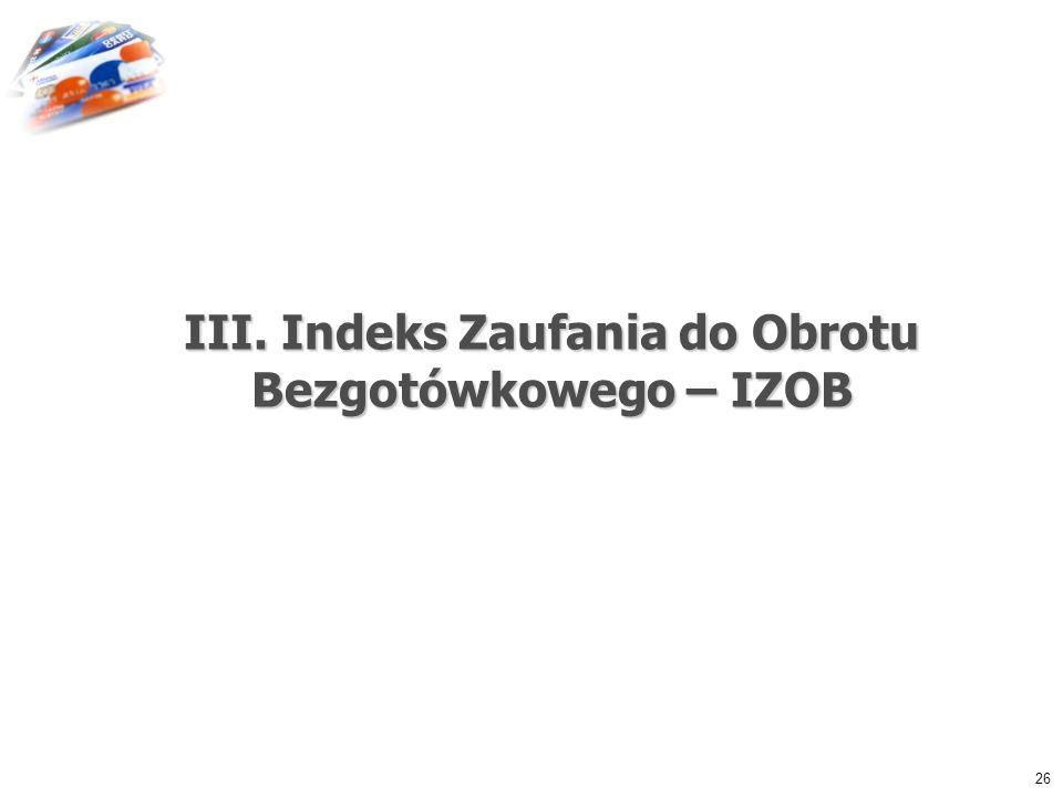 III. Indeks Zaufania do Obrotu Bezgotówkowego – IZOB