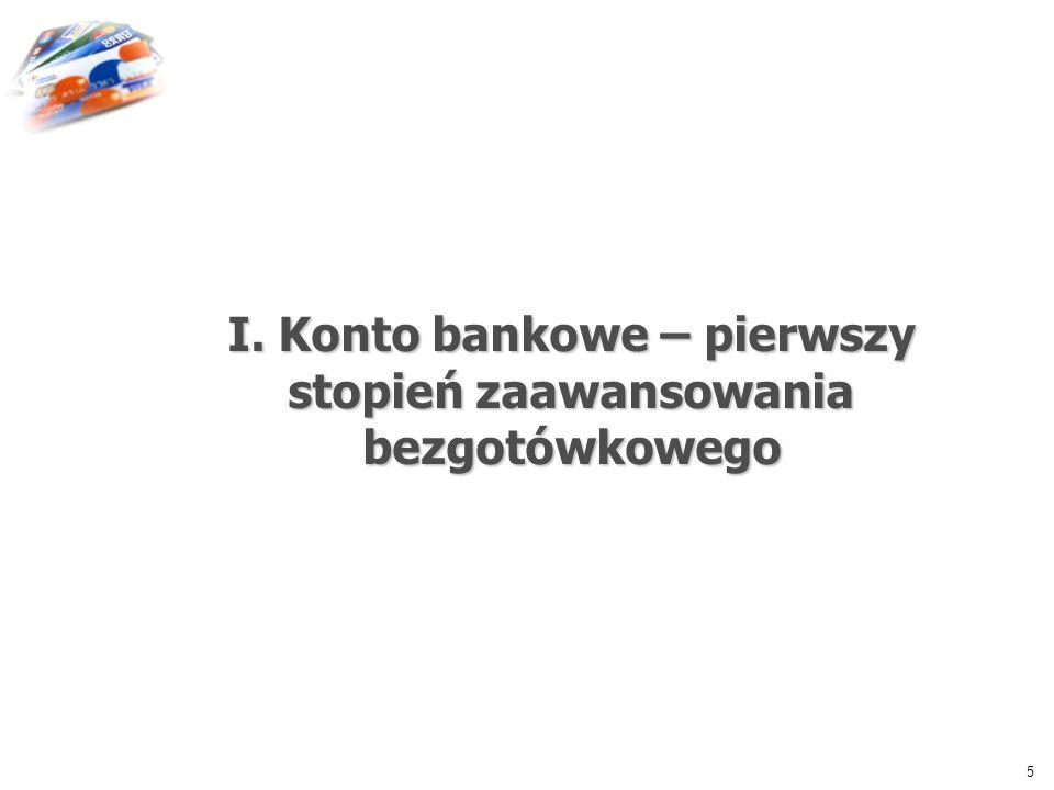 I. Konto bankowe – pierwszy stopień zaawansowania bezgotówkowego