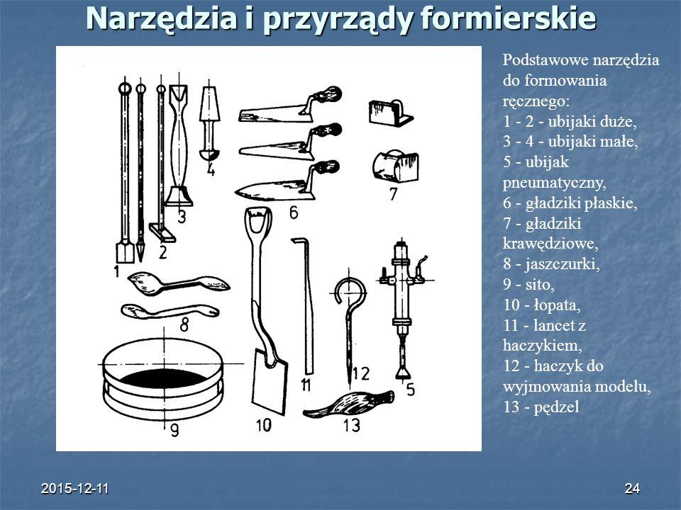 Narzędzia i przyrządy formierskie