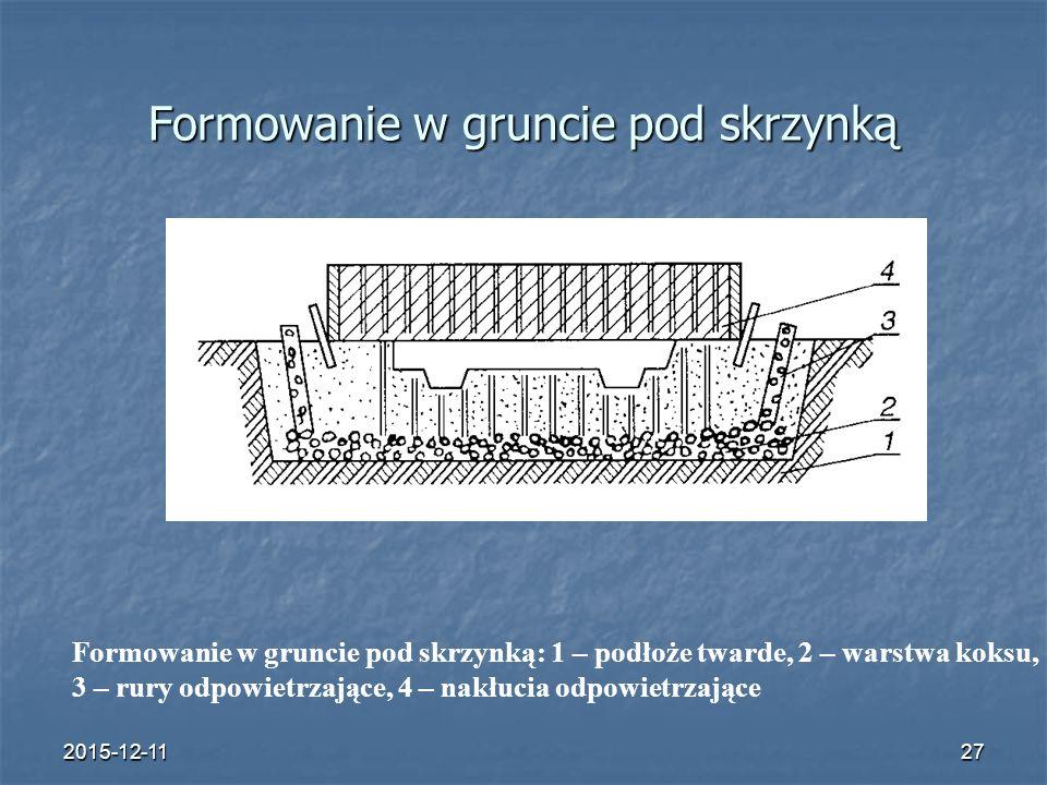Formowanie w gruncie pod skrzynką