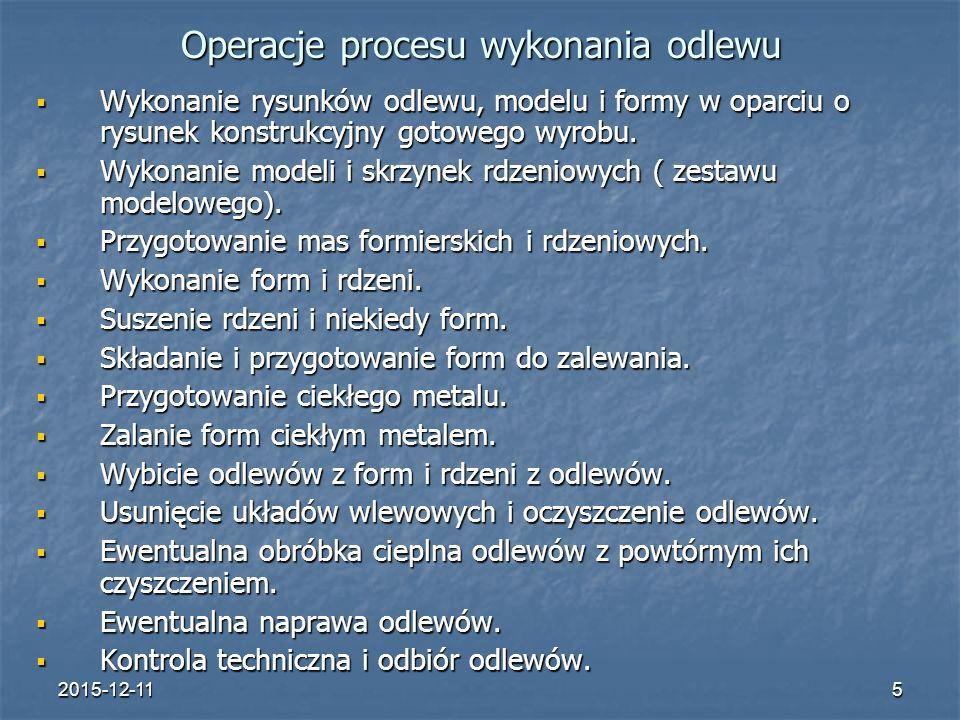 Operacje procesu wykonania odlewu