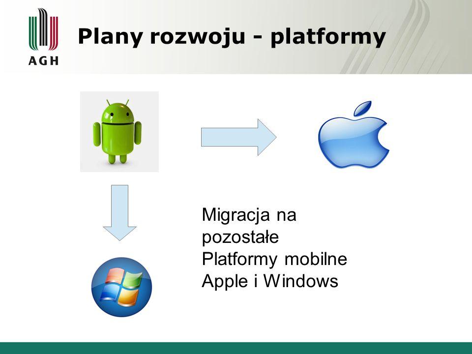 Plany rozwoju - platformy