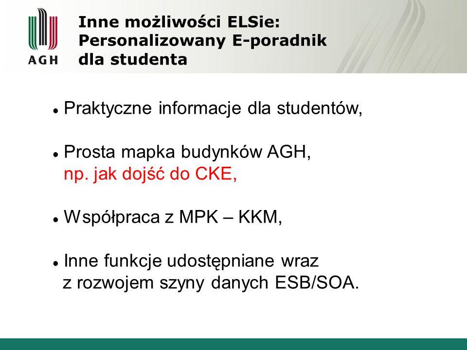 Praktyczne informacje dla studentów,