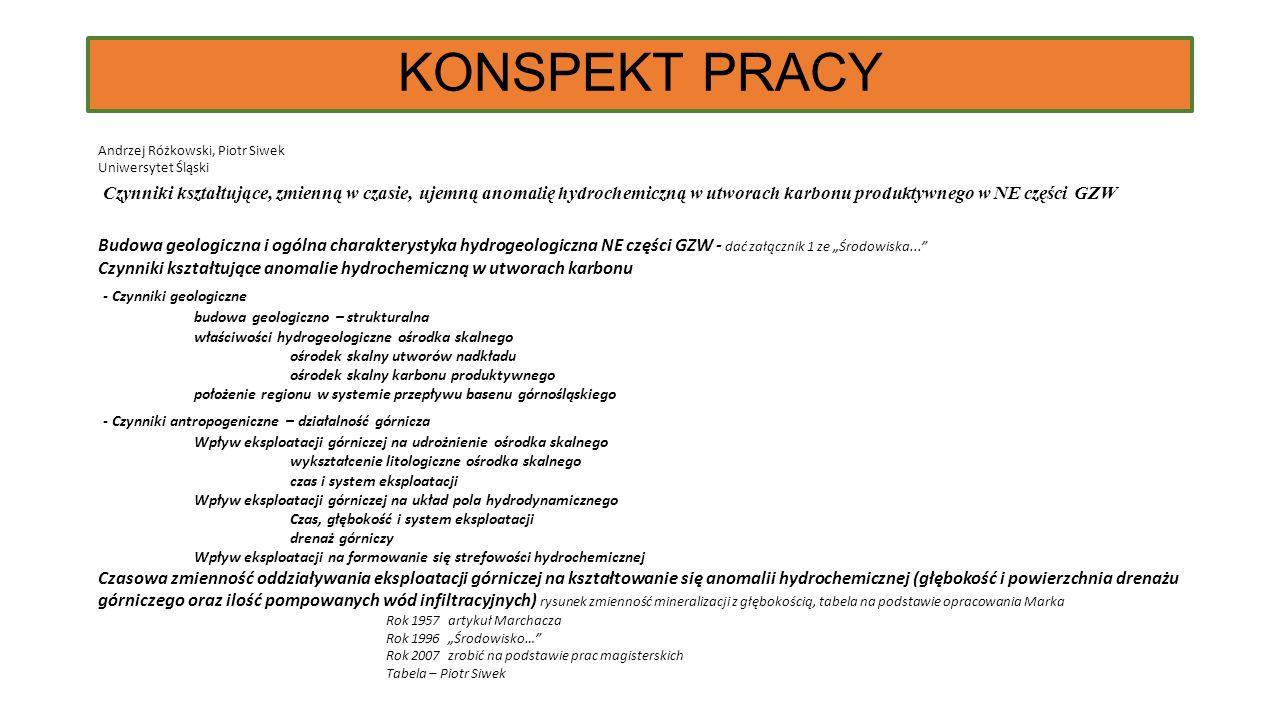 KONSPEKT PRACY Andrzej Różkowski, Piotr Siwek. Uniwersytet Śląski.