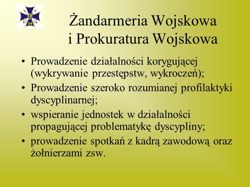 Żandarmeria Wojskowa i Prokuratura Wojskowa