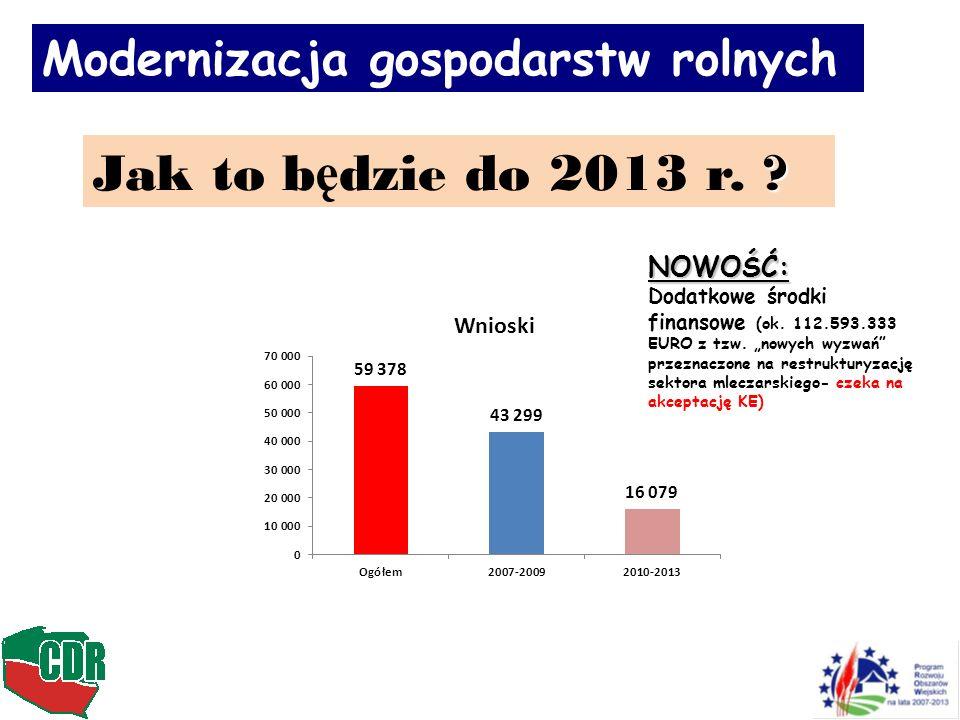 Jak to będzie do 2013 r. Modernizacja gospodarstw rolnych NOWOŚĆ: