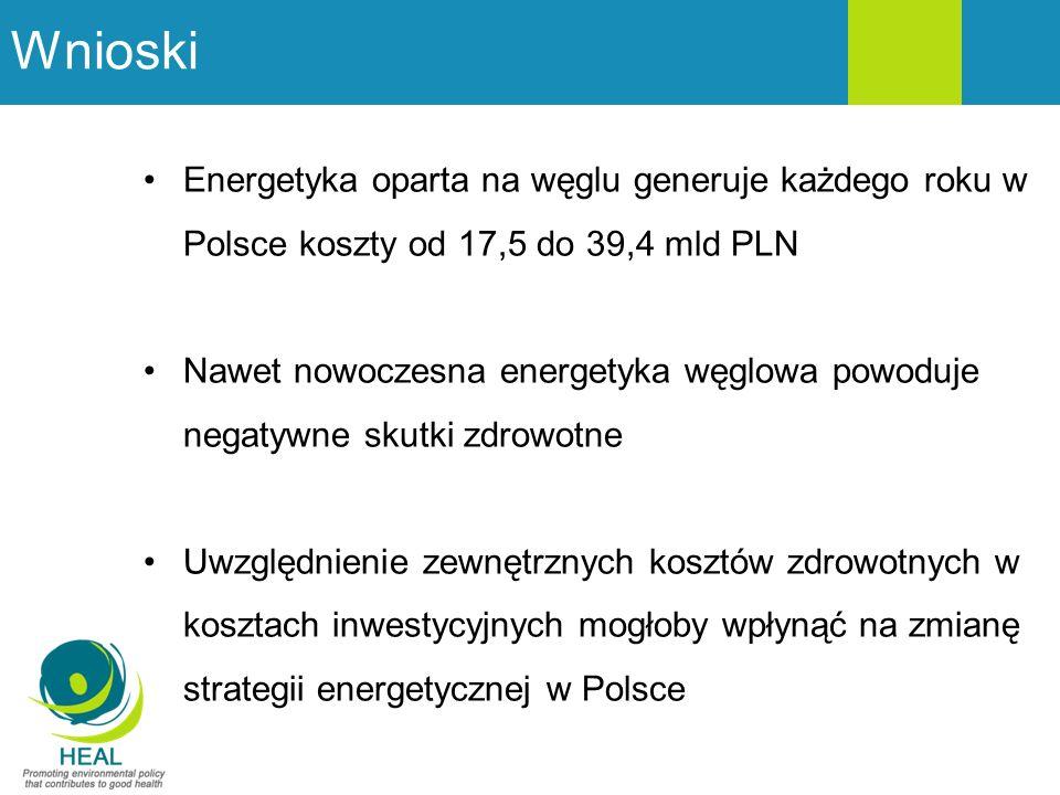 Wnioski Energetyka oparta na węglu generuje każdego roku w Polsce koszty od 17,5 do 39,4 mld PLN.