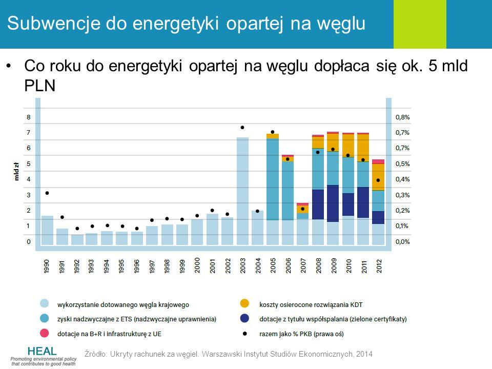 Subwencje do energetyki opartej na węglu