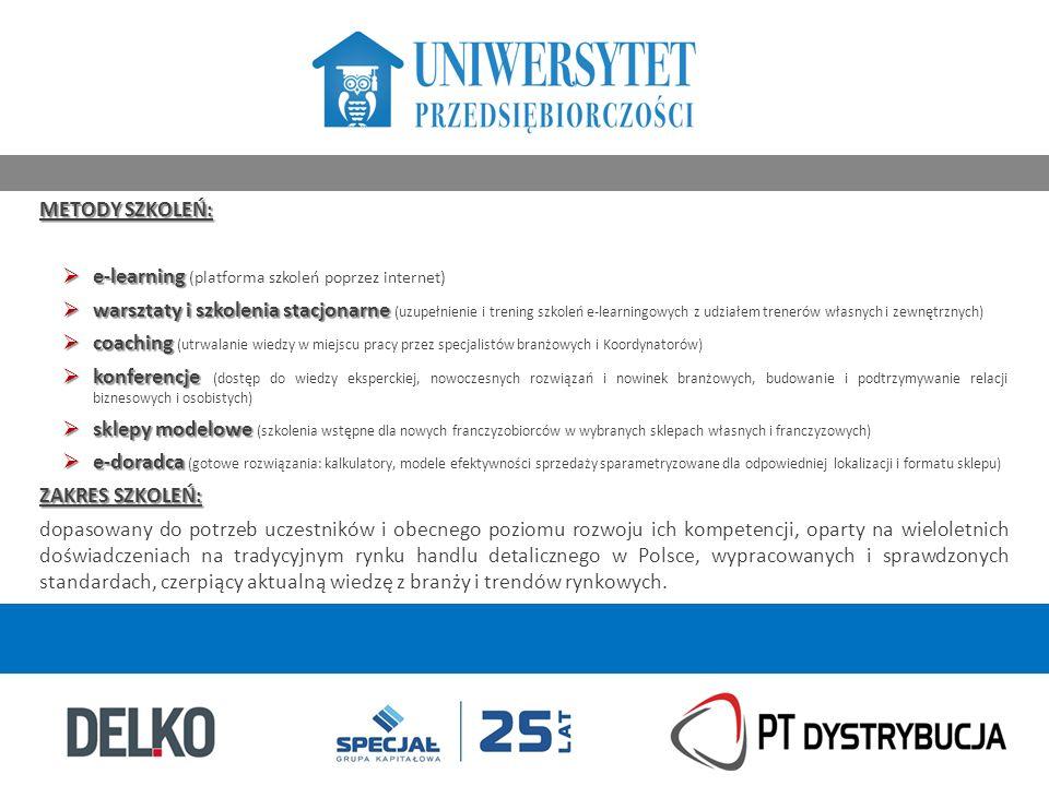 METODY SZKOLEŃ: e-learning (platforma szkoleń poprzez internet)