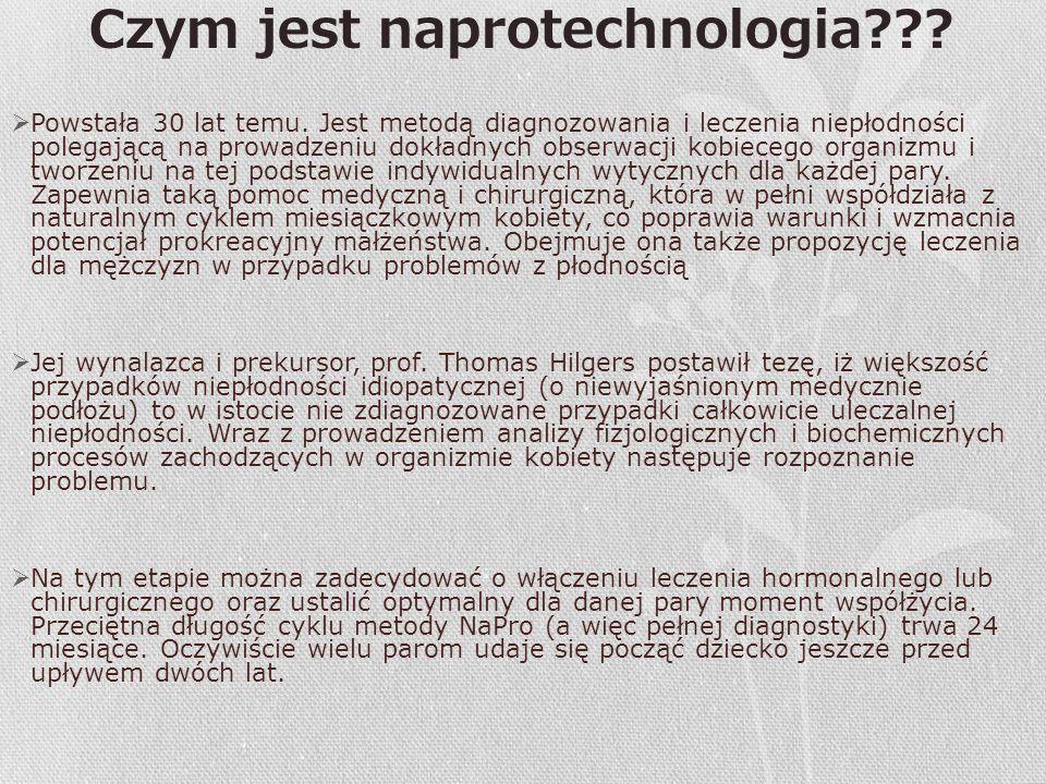 Czym jest naprotechnologia