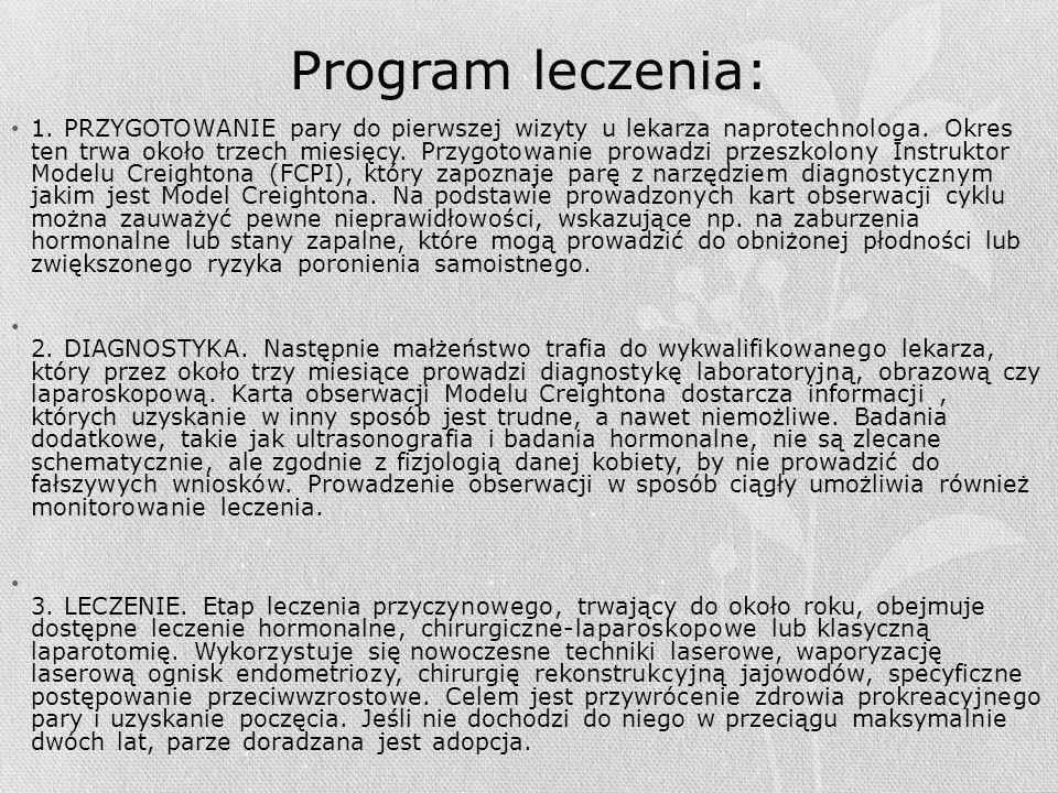 Program leczenia: