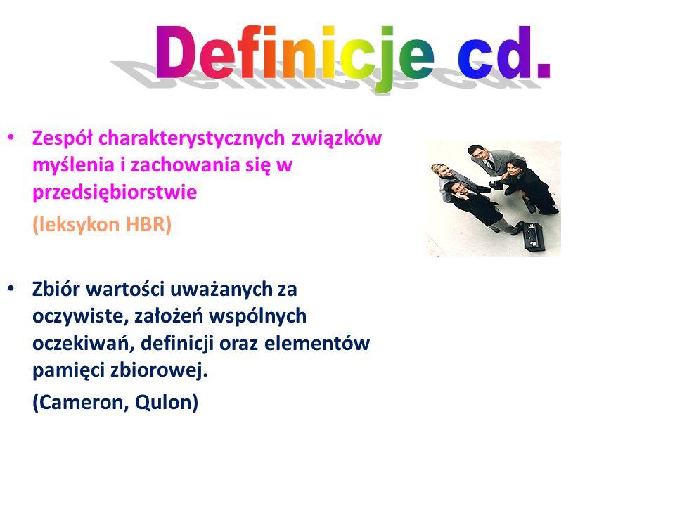 Definicje cd. Zespół charakterystycznych związków myślenia i zachowania się w przedsiębiorstwie. (leksykon HBR)