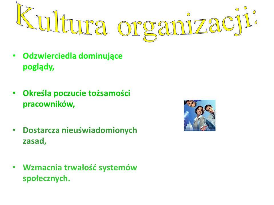 Kultura organizacji: Odzwierciedla dominujące poglądy,