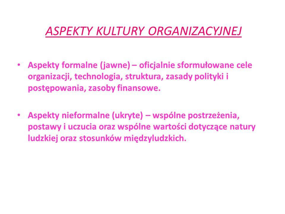 ASPEKTY KULTURY ORGANIZACYJNEJ